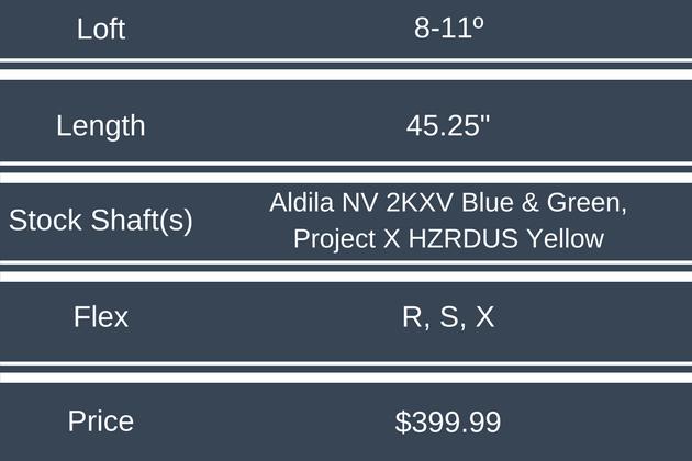 Cobra F8 Plus Driver Specs and Price