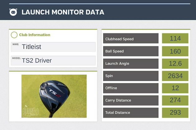 Titleist TS2 Driver Review - Plugged In Golf