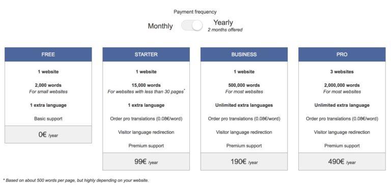 weglot-pricing-updated