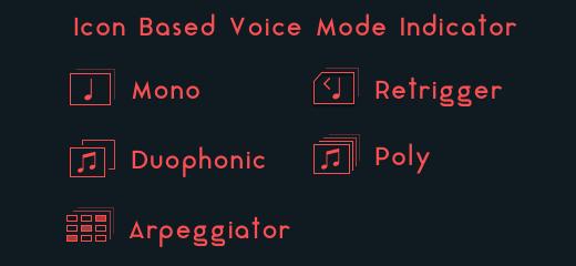 VoiceModes