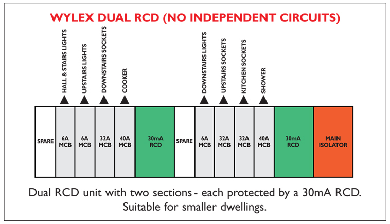 noindependentcircuits?resize=665%2C383 appealing split load consumer unit wiring diagram pictures 17th edition consumer unit wiring diagram at nearapp.co