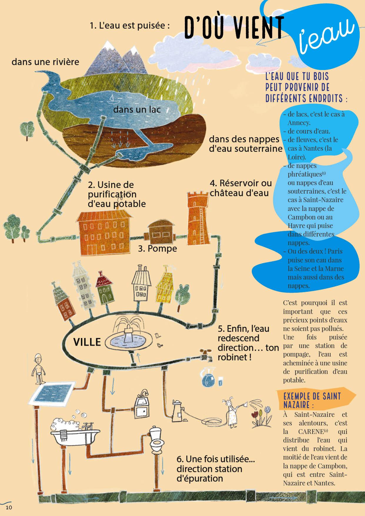LES PRÉCÉDENTES ÉDITIONS Plum magazine 2