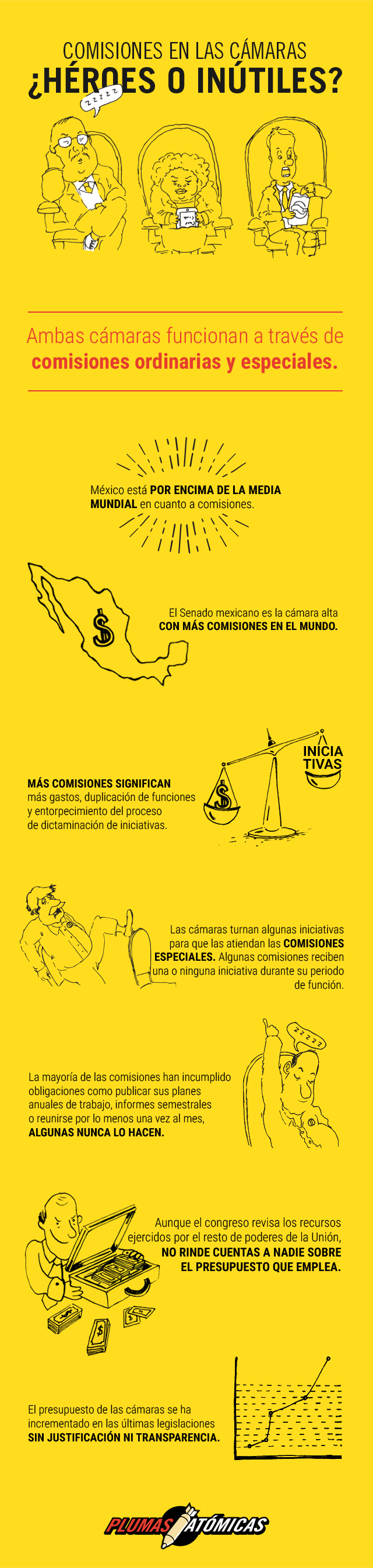 infografia comisiones