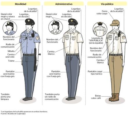 Uniformes para funcionarios de Cuajimalpa