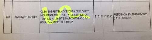Costo del Rivera presuntamente falso de Presidencia