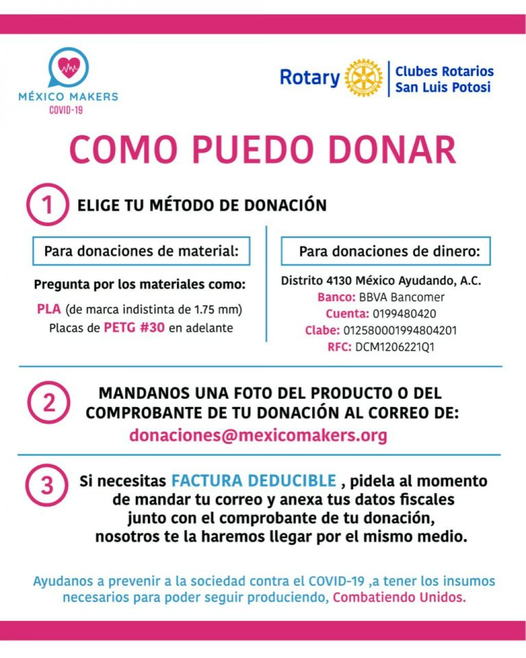Coronavirus, Careta, Mexico Makers, Covid 19