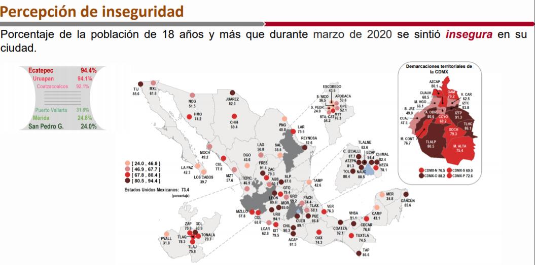 Mexicanos, Incremento, Percepcion, Inseguridad