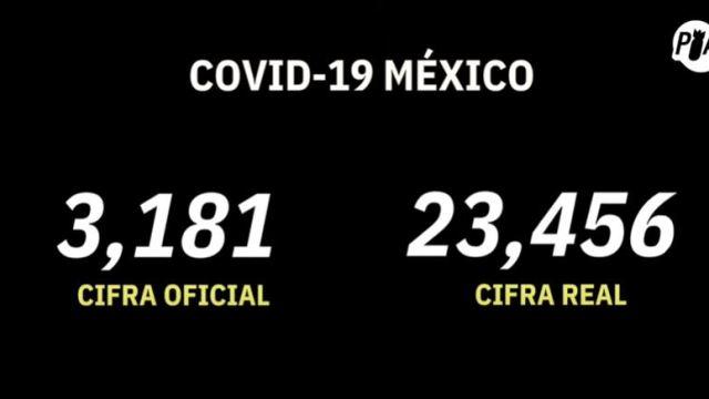 ¿Por qué el gobierno estima 26 mil casos de Covid-19 en México?