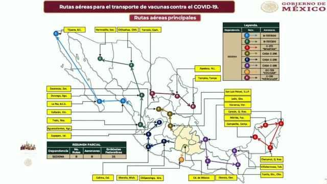 Dónde se aplicará la vacuna COVID-19 en México
