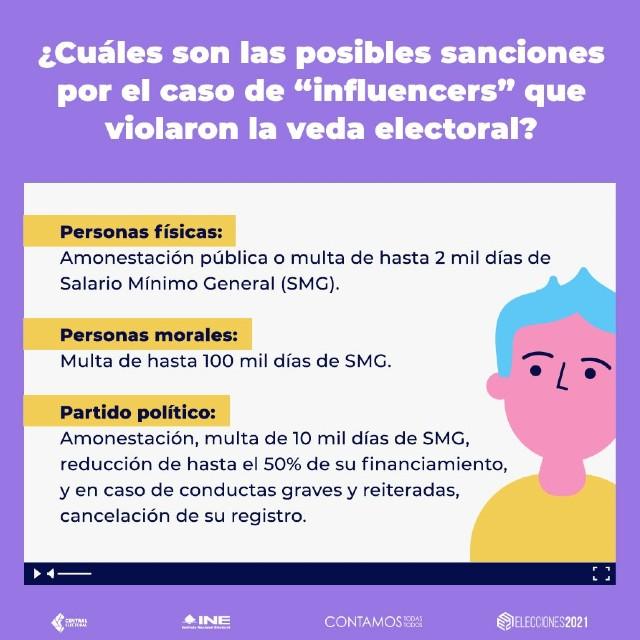 INE cuentas bancarias influencers Partido Verde