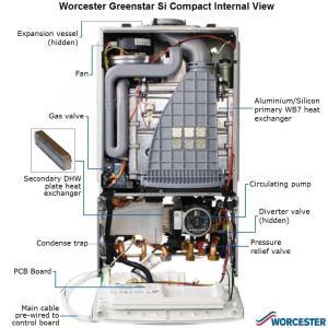 Boilers in Shrewsbury Repair Replacement & Servicing