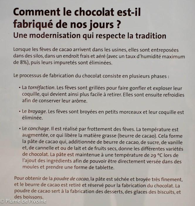 barcelone- musee chocolat