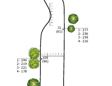 PLGC - Hole 1 - Cropped