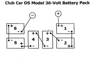 Bandit  High Speed Performance Electric Golf Cart Motors & Motor Controllers