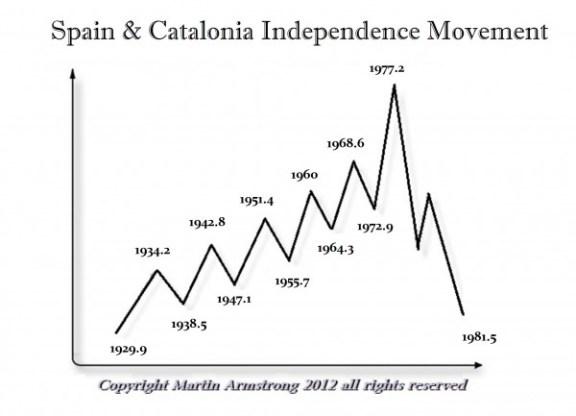 ECM-Catalonia-1