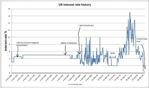 uk-interest-rate