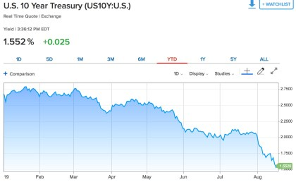 rendement obligations américaines 10 ans