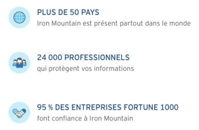 fortune 1000 Iron Mountain