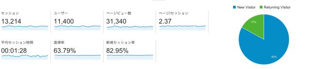 analytics01