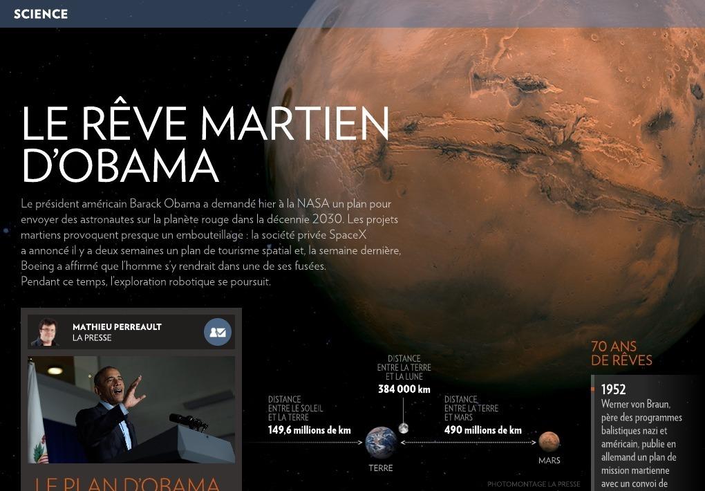 """Résultat de recherche d'images pour """"rêve américain planète mars"""""""