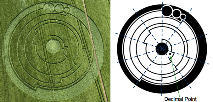 Barbary Castle crop circle, Pi diagram