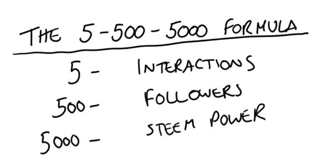 5 500 5000 formula