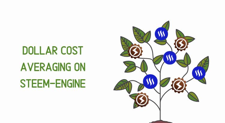 dollar cost averaging