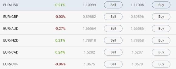 Forex trading Plus500