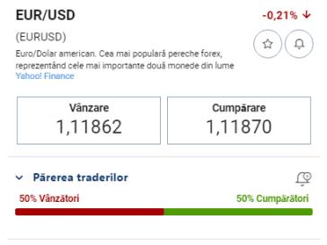 Plus500 trading Forex