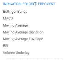 indicatori tehnici Plus500 Forex