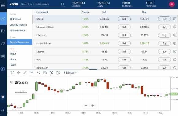 plus500 cryptocurrencies trading