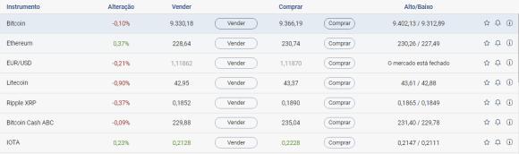 trading webtrader