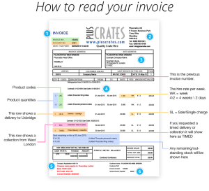 Annotated invoice advanced