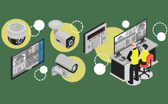 Control de seguridad por grabación, sensores de movimiento o sísmicos, cámaras, cierres, alarmas, vigilancia..