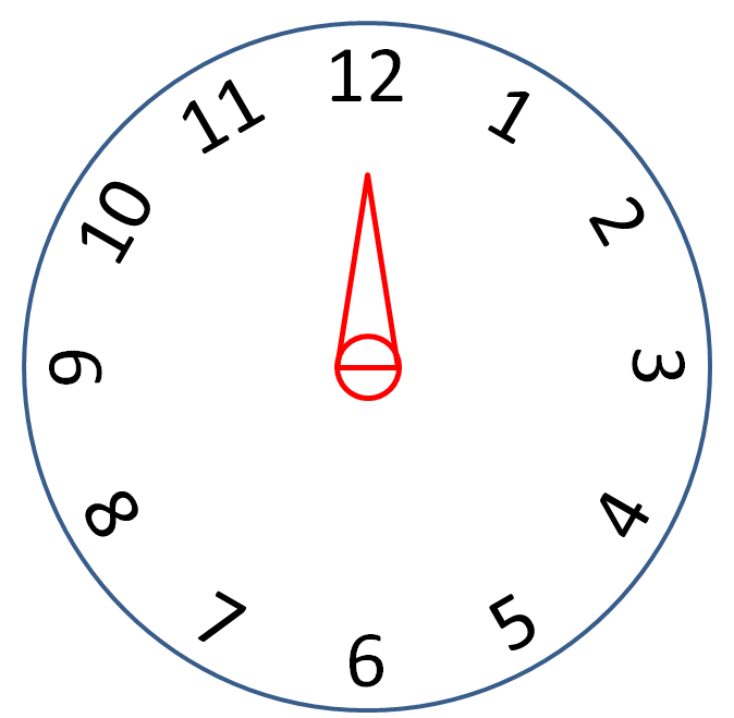 Face Printable Clock Minutes