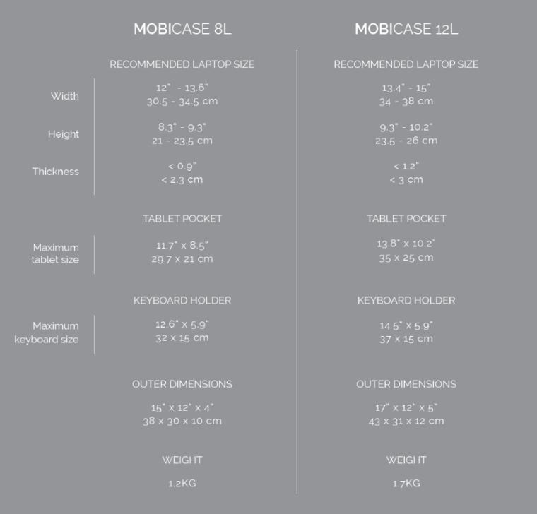 Mobicase 8L vs 12L