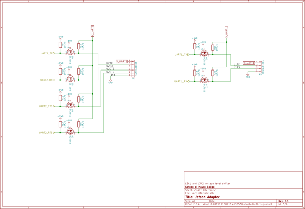EasyTK1_IO_uart_interface