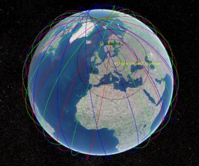 dráha satelitu