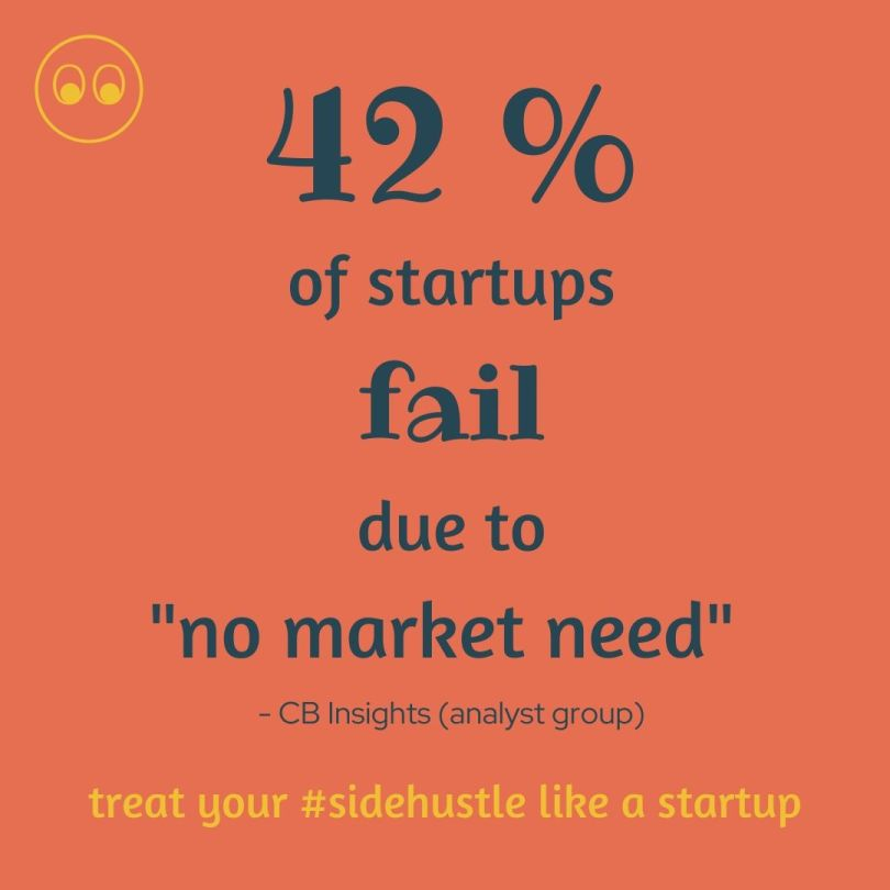 no market need is the biggest reason for failure