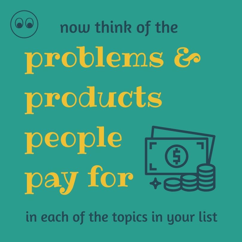 look for problems and products