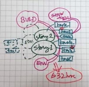 Sprint_Plan_1