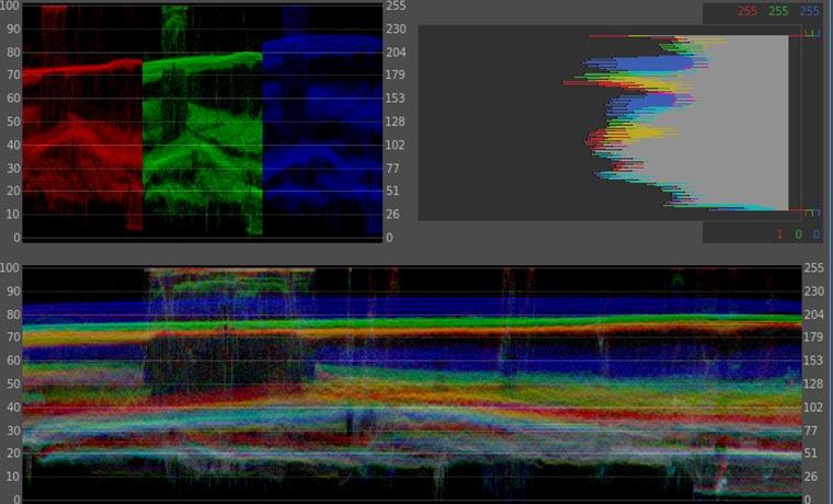 【初心者だからこそ】波形モニターを使おう【After Effects・Premiere Pro】