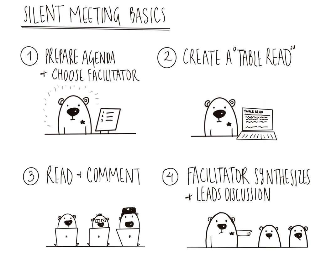 silent meeting for agile communication