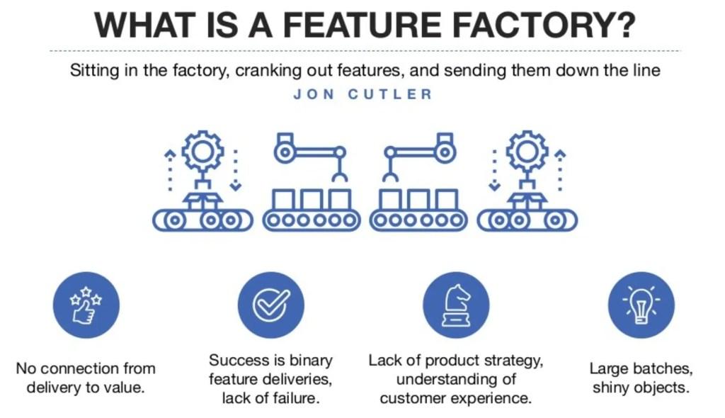 outsource it creates feature factories