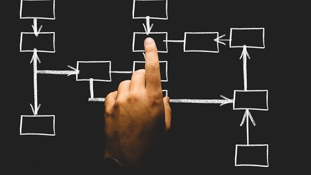 Applying Effective Project Management to Digital Marketing