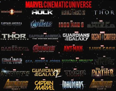 Image result for all marvel movies