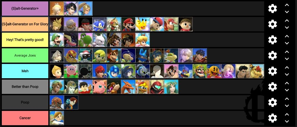 Smash 4 Tier List Smash Amino