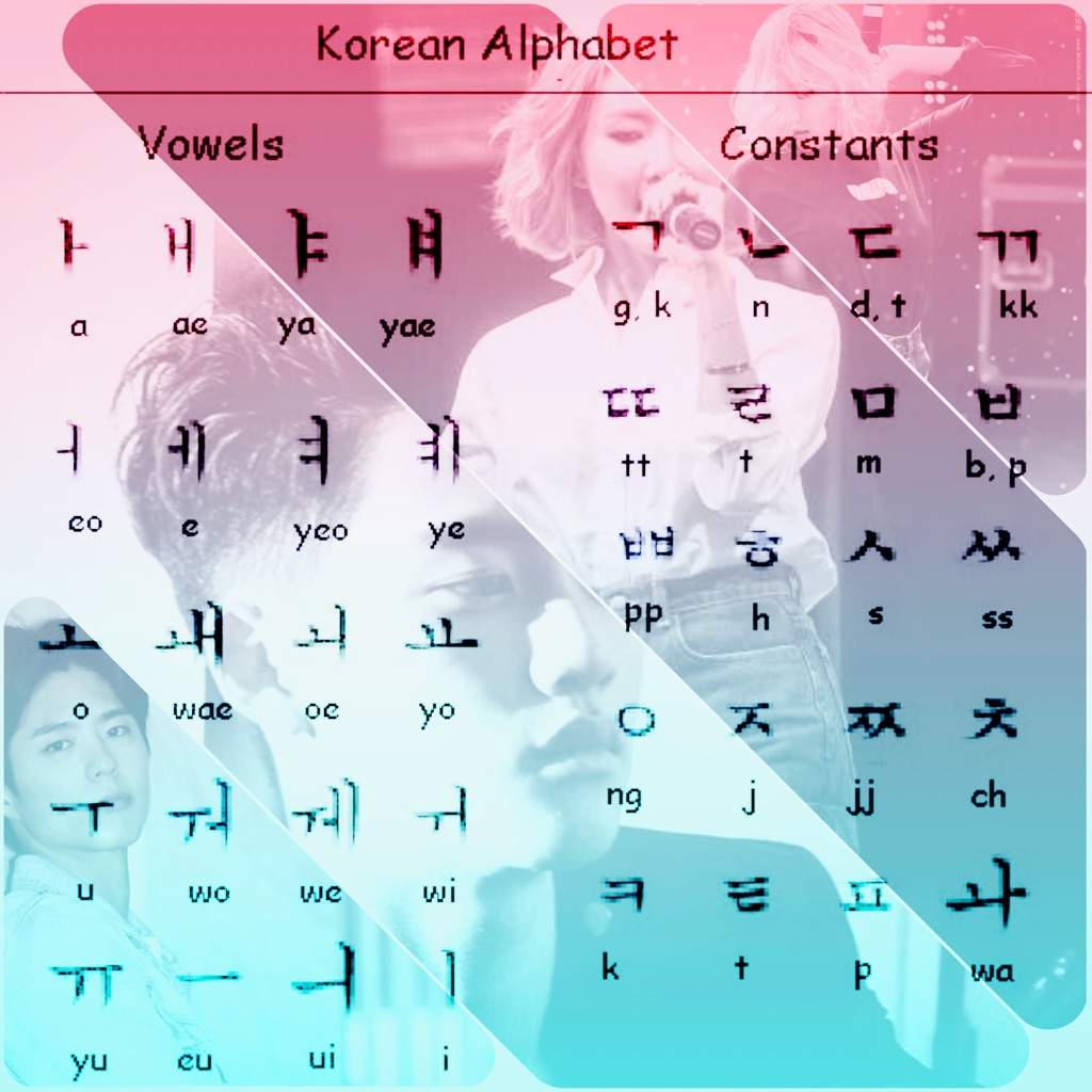 How To Learn Korean Fast How I Learned 40 Words And