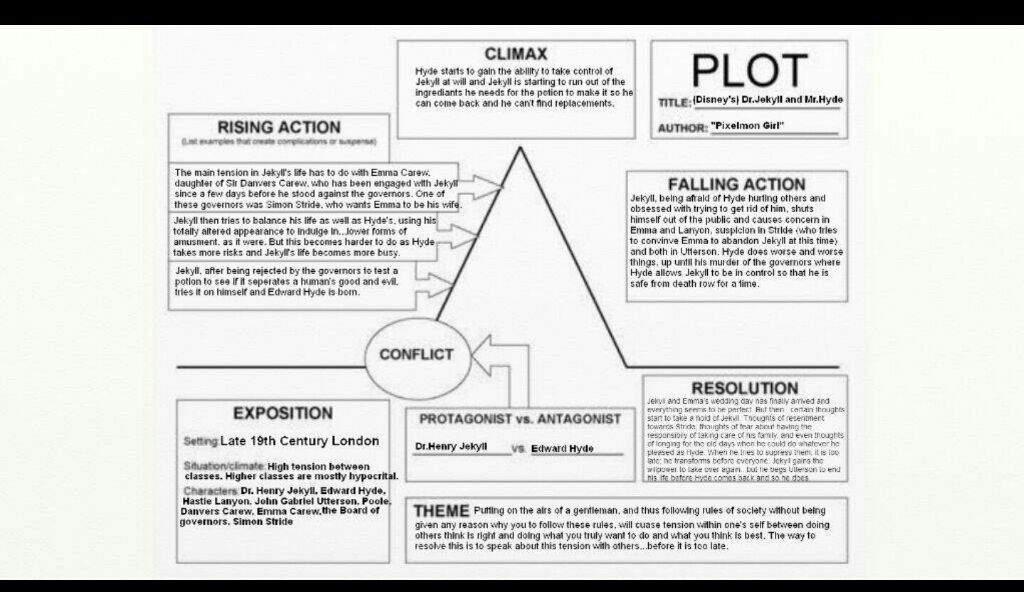 Plot diagram of a disney movie ccuart Choice Image