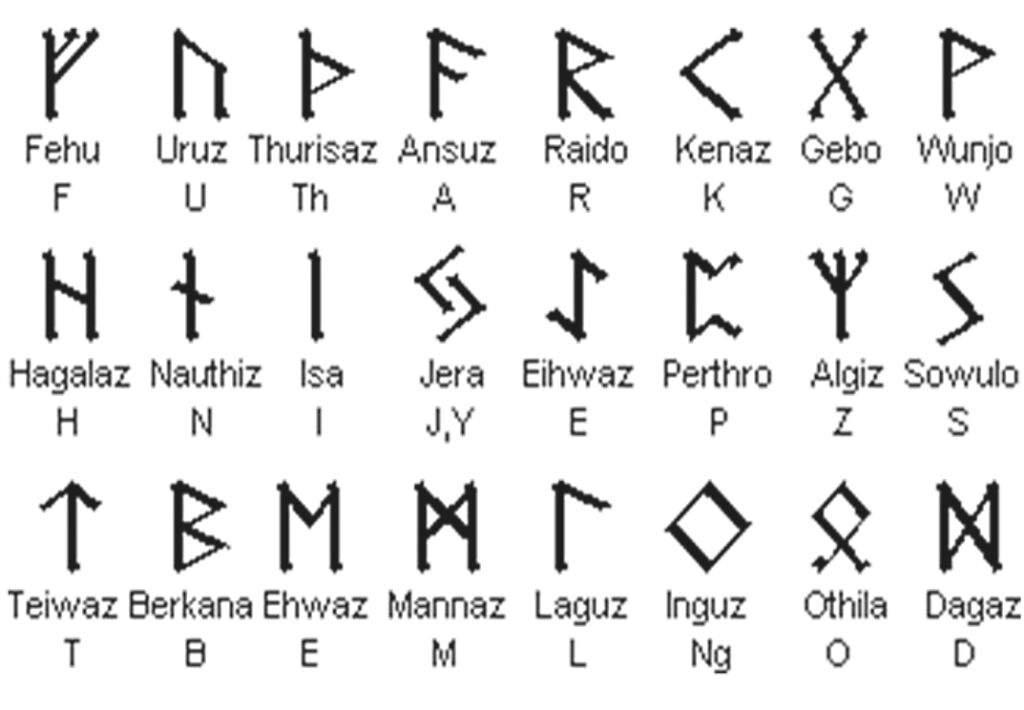 Elder Futhark Runes Wiki Pagans Witches Amino